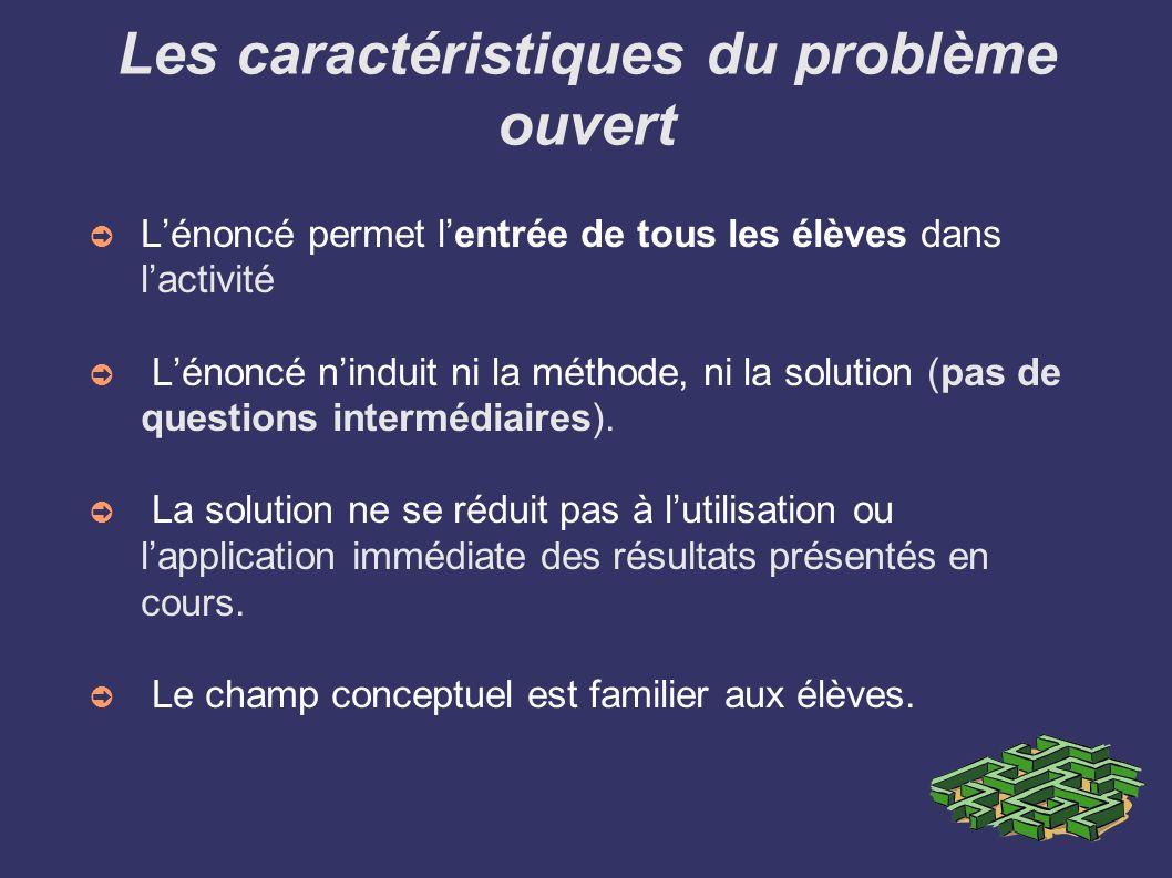 Les caractéristiques du problème ouvert Lénoncé permet lentrée de tous les élèves dans lactivité Lénoncé ninduit ni la méthode, ni la solution (pas de