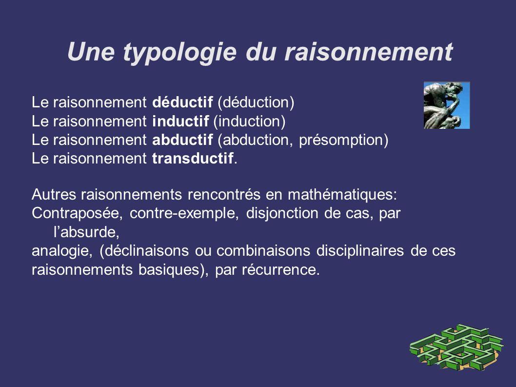 Une typologie du raisonnement Le raisonnement déductif (déduction) Le raisonnement inductif (induction) Le raisonnement abductif (abduction, présompti