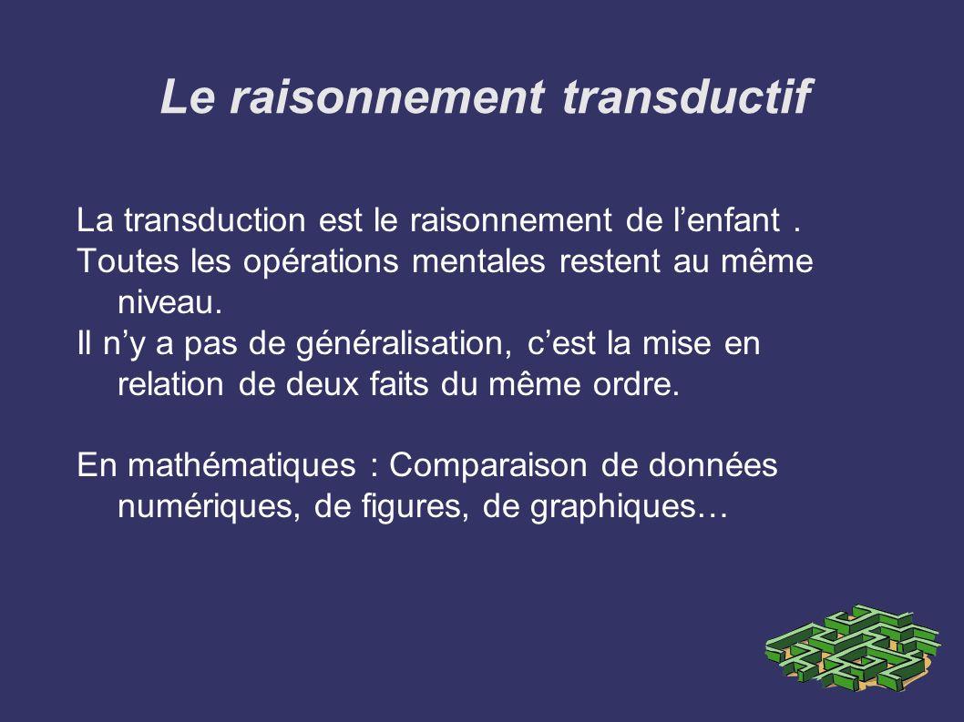 Le raisonnement transductif La transduction est le raisonnement de lenfant. Toutes les opérations mentales restent au même niveau. Il ny a pas de géné