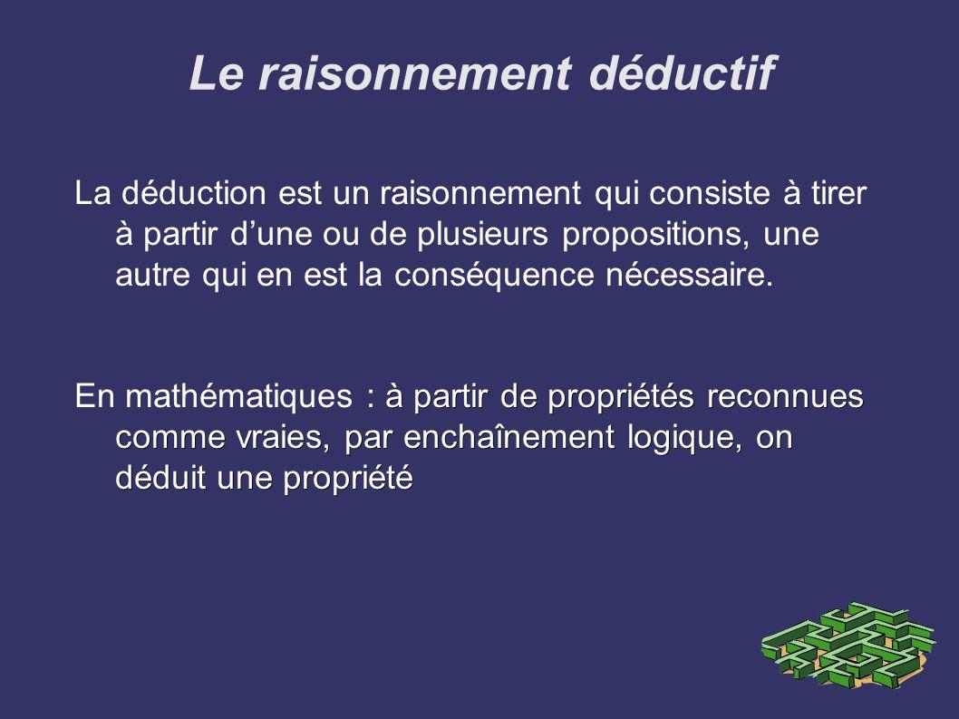 Le raisonnement déductif La déduction est un raisonnement qui consiste à tirer à partir dune ou de plusieurs propositions, une autre qui en est la con