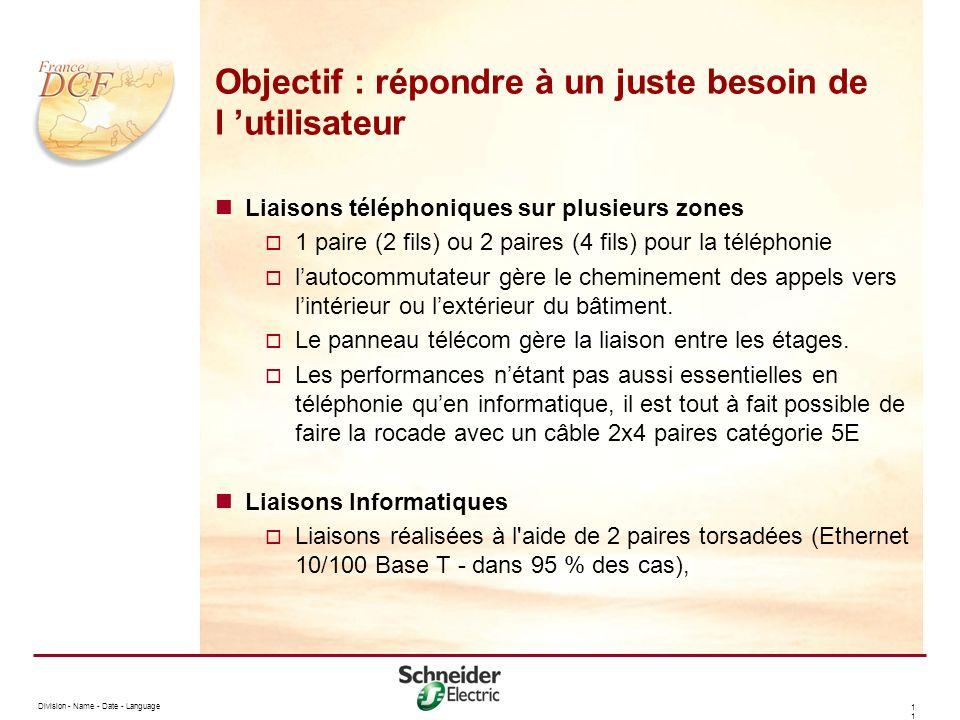 Division - Name - Date - Language 1 Objectif : répondre à un juste besoin de l utilisateur Liaisons téléphoniques sur plusieurs zones 1 paire (2 fils)