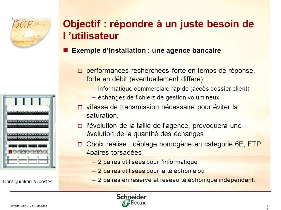 Division - Name - Date - Language 1414 Objectif : répondre à un juste besoin de l utilisateur Exemple d'installation : une agence bancaire performance