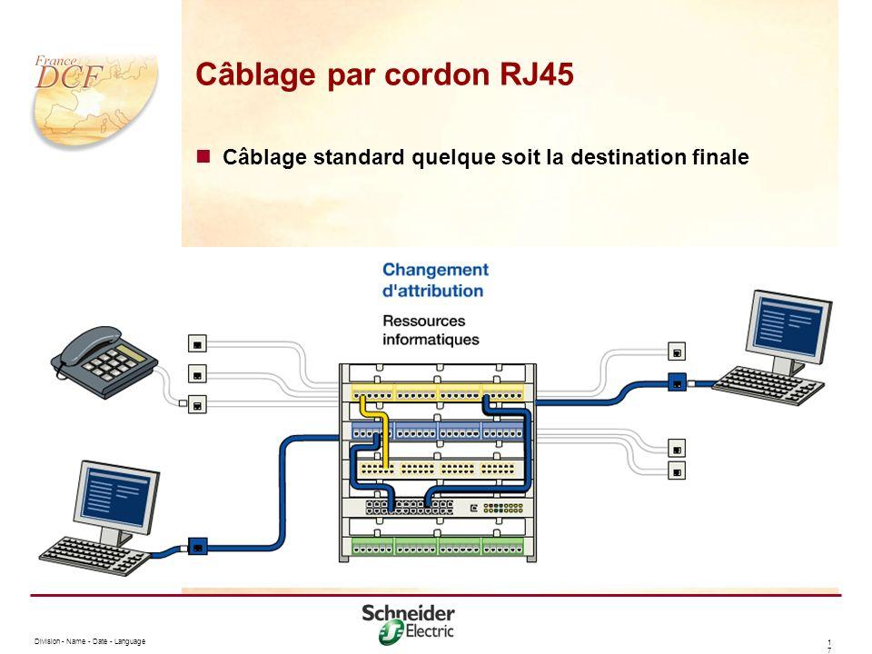 Division - Name - Date - Language 1717 Câblage par cordon RJ45 Câblage standard quelque soit la destination finale