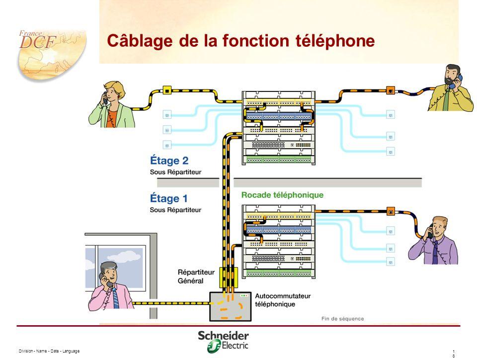 Division - Name - Date - Language 1818 Câblage de la fonction téléphone