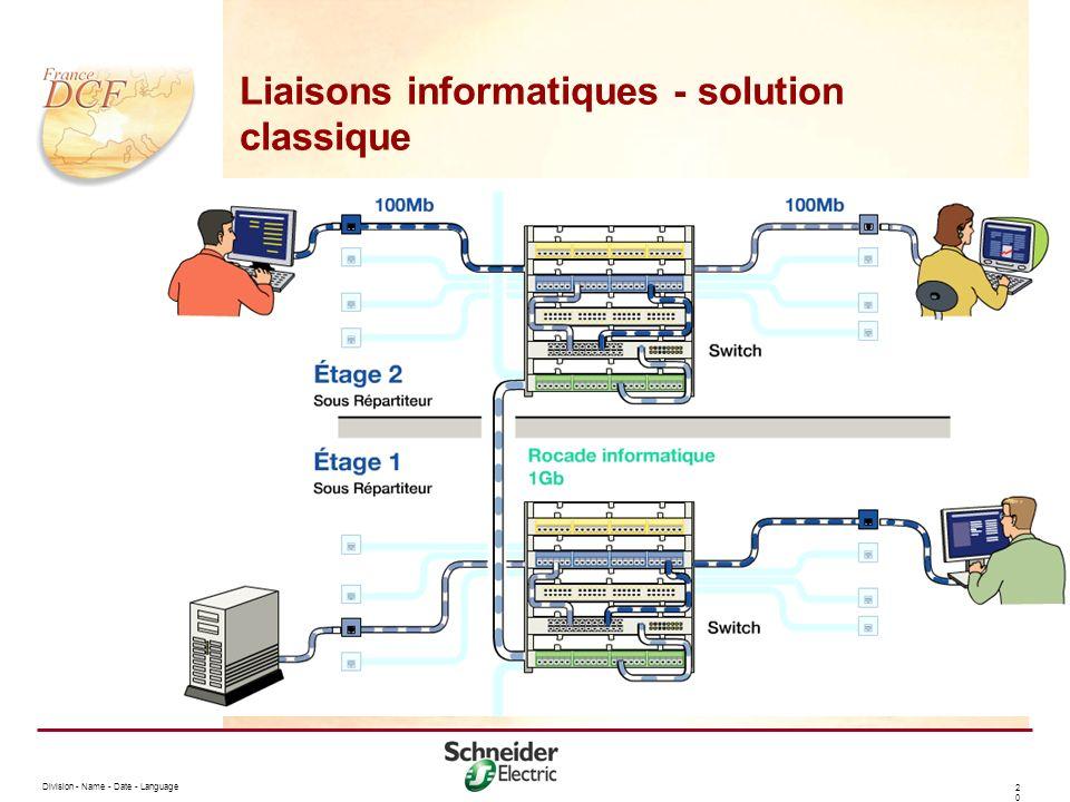 Division - Name - Date - Language 2020 Liaisons informatiques - solution classique