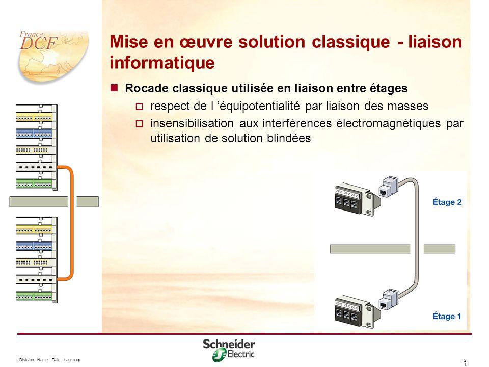 Division - Name - Date - Language 2121 Mise en œuvre solution classique - liaison informatique Rocade classique utilisée en liaison entre étages respe