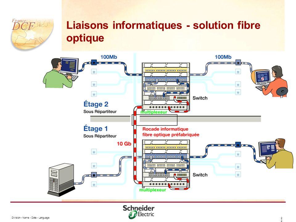 Division - Name - Date - Language 2 Liaisons informatiques - solution fibre optique
