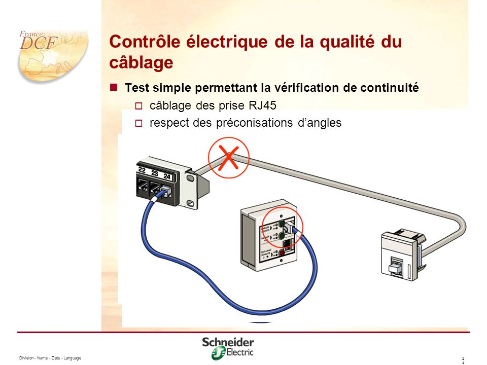 Division - Name - Date - Language 2424 Contrôle électrique de la qualité du câblage Test simple permettant la vérification de continuité câblage des prise RJ45 respect des préconisations dangles