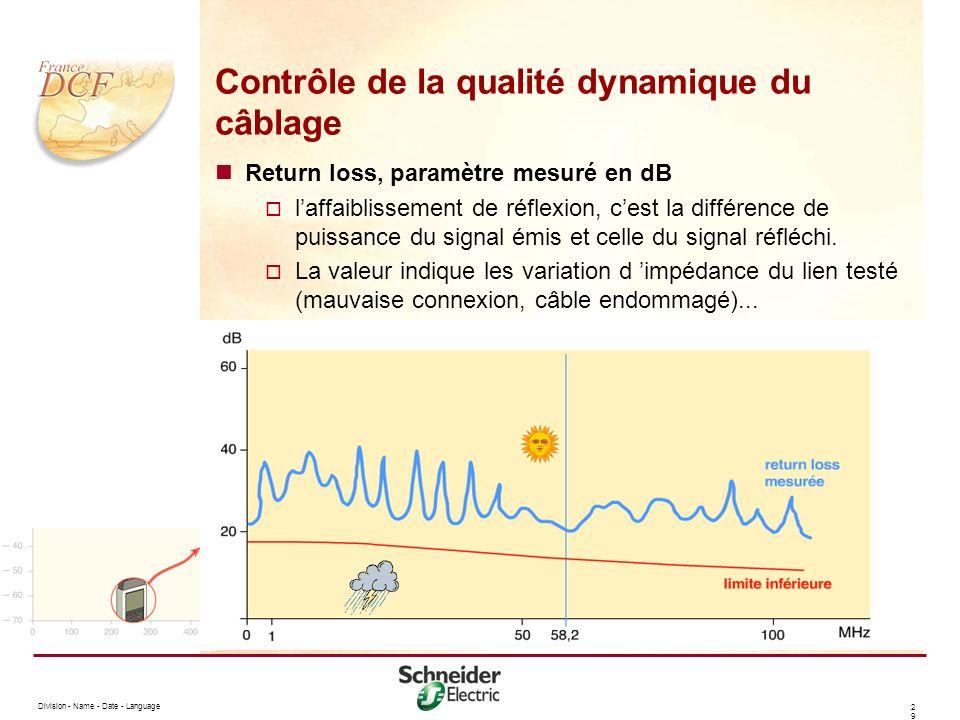 Division - Name - Date - Language 2929 Contrôle de la qualité dynamique du câblage Return loss, paramètre mesuré en dB laffaiblissement de réflexion, cest la différence de puissance du signal émis et celle du signal réfléchi.