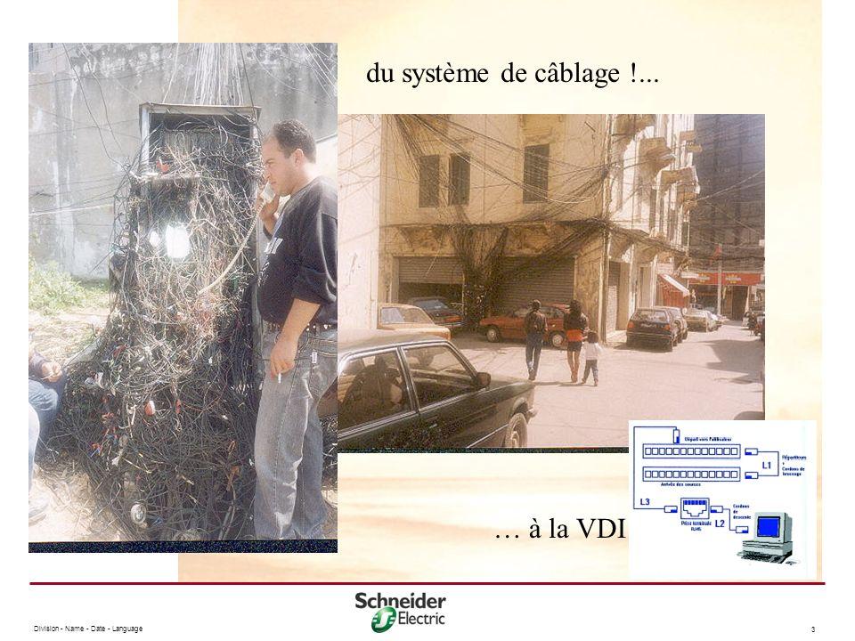 Division - Name - Date - Language 3 du système de câblage !... … à la VDI