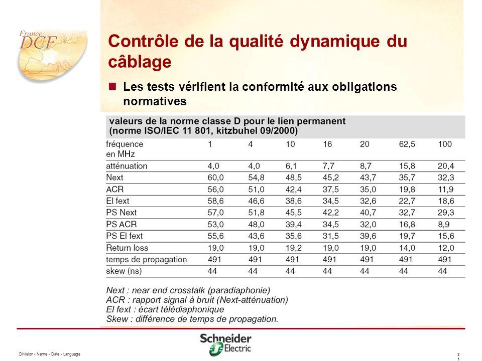 Division - Name - Date - Language 3131 Contrôle de la qualité dynamique du câblage Les tests vérifient la conformité aux obligations normatives