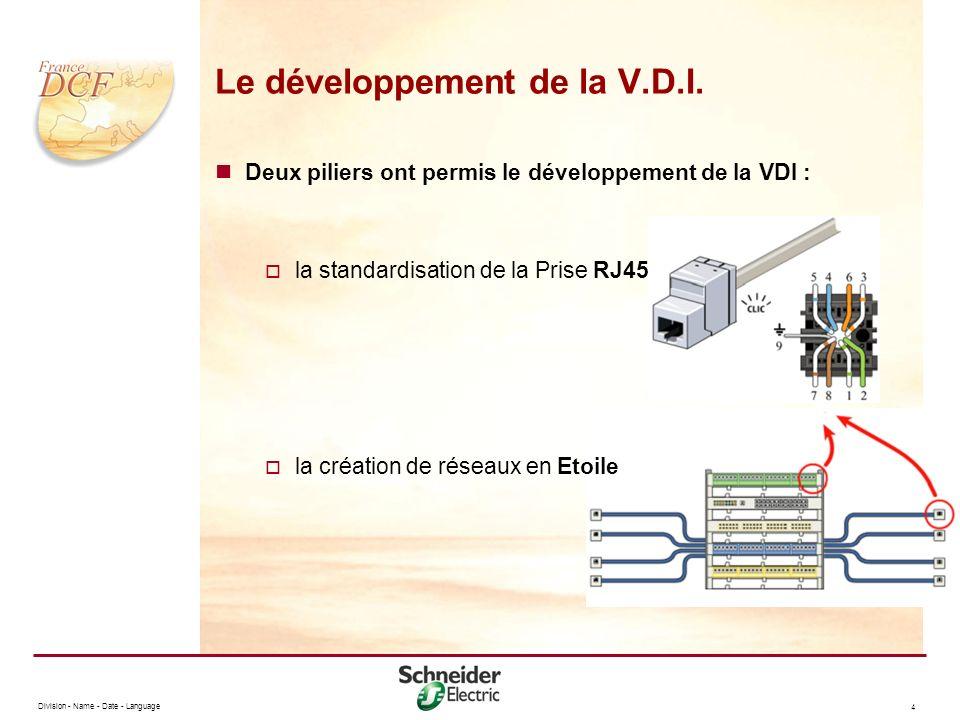 Division - Name - Date - Language 4 Le développement de la V.D.I. Deux piliers ont permis le développement de la VDI : la standardisation de la Prise