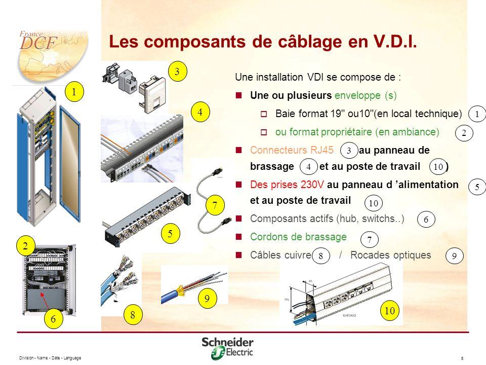 Division - Name - Date - Language 5 Les composants de câblage en V.D.I. 4 1 23 5 8 6 9 7 10 Une installation VDI se compose de : Une ou plusieurs enve