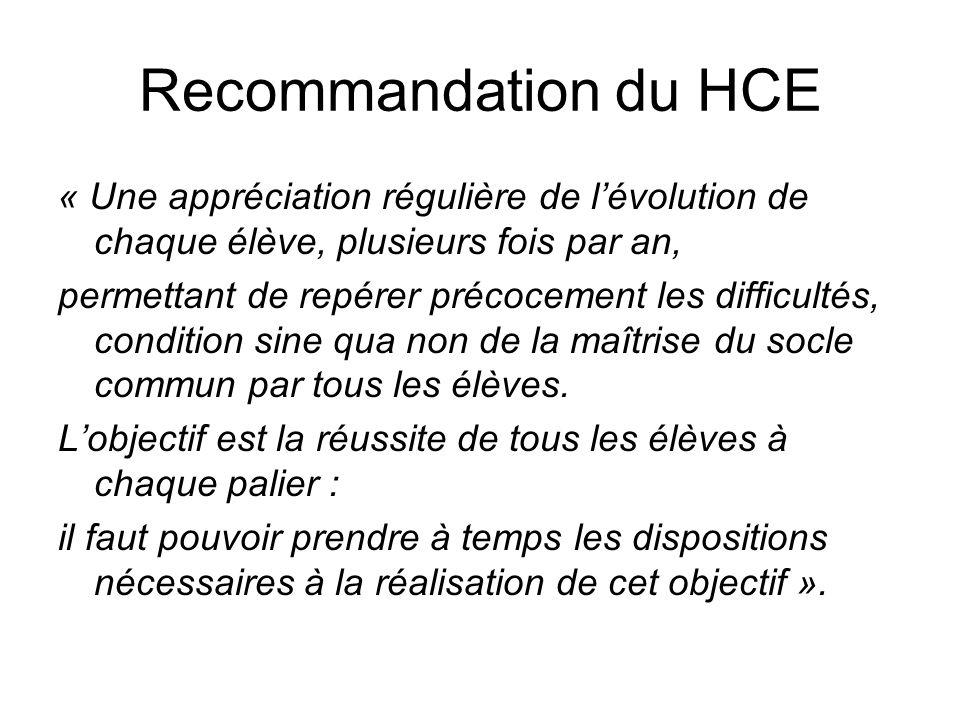 Recommandation du HCE « Une appréciation régulière de lévolution de chaque élève, plusieurs fois par an, permettant de repérer précocement les difficu
