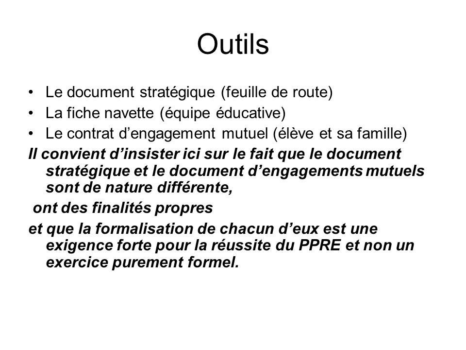 Outils Le document stratégique (feuille de route) La fiche navette (équipe éducative) Le contrat dengagement mutuel (élève et sa famille) Il convient