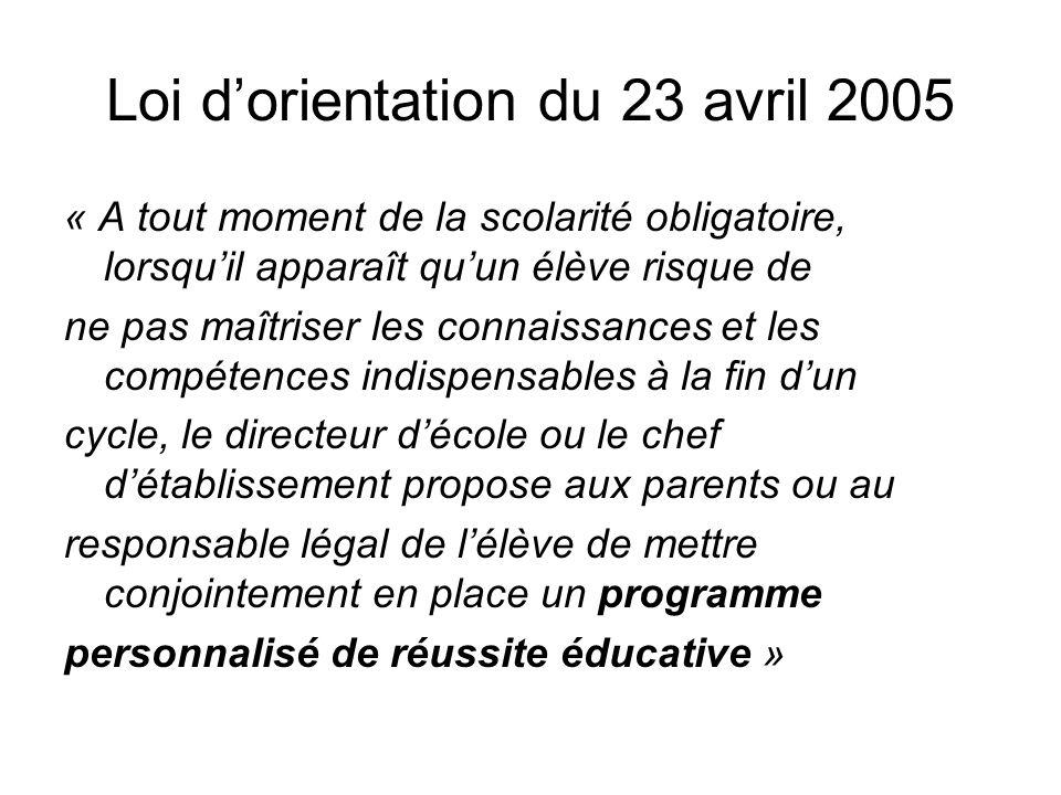 Loi dorientation du 23 avril 2005 « A tout moment de la scolarité obligatoire, lorsquil apparaît quun élève risque de ne pas maîtriser les connaissanc
