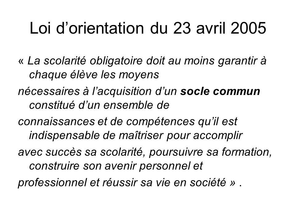 Loi dorientation du 23 avril 2005 « La scolarité obligatoire doit au moins garantir à chaque élève les moyens nécessaires à lacquisition dun socle com