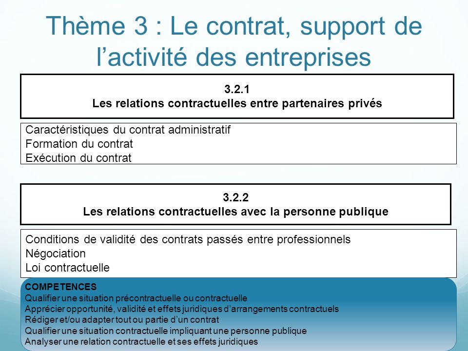 Thème 3 : Le contrat, support de lactivité des entreprises 3.2.1 Les relations contractuelles entre partenaires privés Conditions de validité des cont