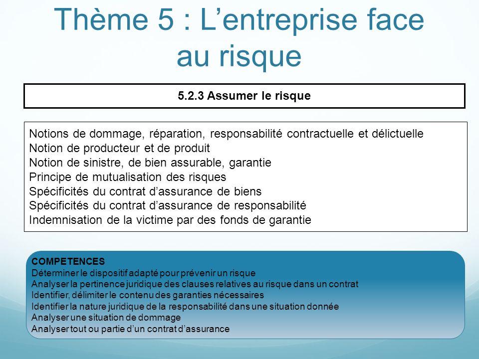 Thème 5 : Lentreprise face au risque COMPETENCES Déterminer le dispositif adapté pour prévenir un risque Analyser la pertinence juridique des clauses