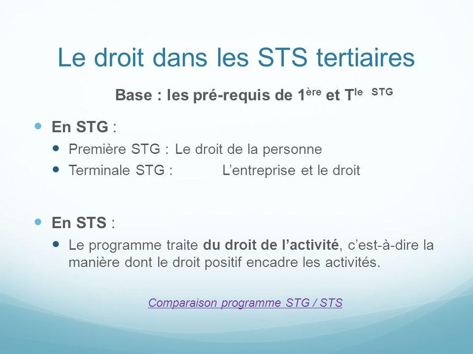 Le droit dans les STS tertiaires Base : les pré-requis de 1 ère et T le STG En STG : Première STG : Le droit de la personne Terminale STG : Lentrepris