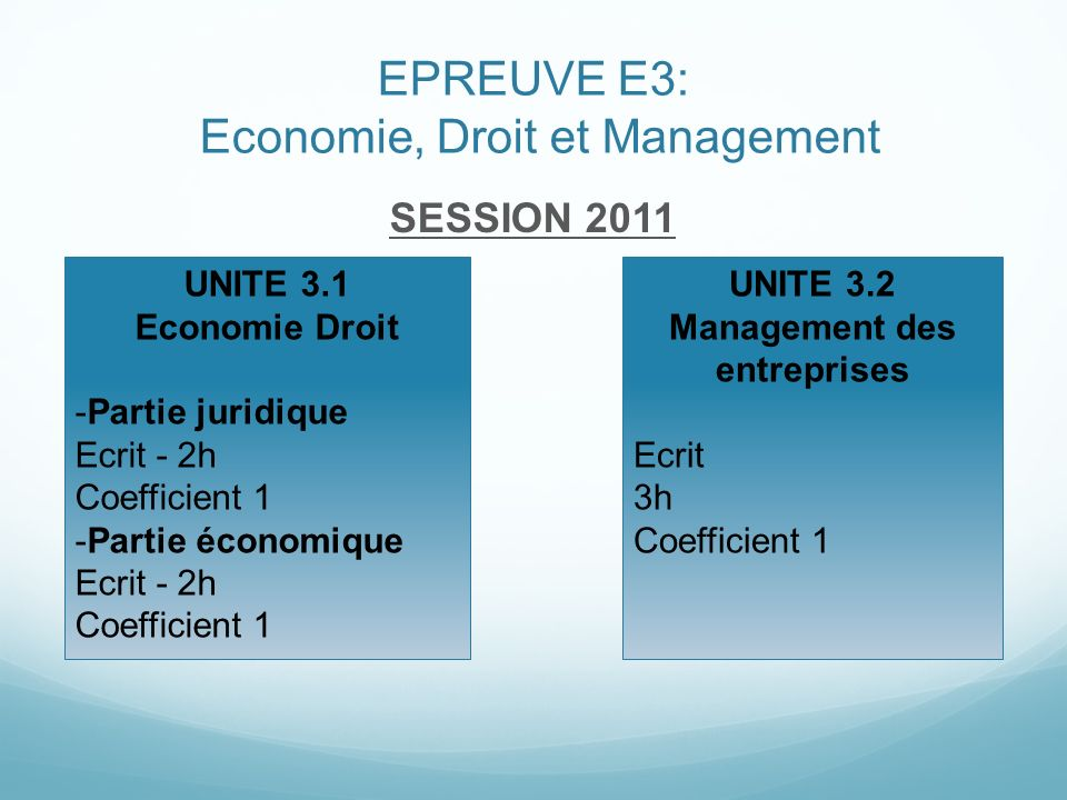 EPREUVE E3: Economie, Droit et Management SESSION 2011 UNITE 3.1 Economie Droit -Partie juridique Ecrit - 2h Coefficient 1 -Partie économique Ecrit -