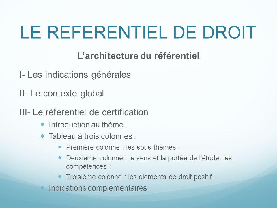 LE REFERENTIEL DE DROIT Larchitecture du référentiel I- Les indications générales II- Le contexte global III- Le référentiel de certification Introduc