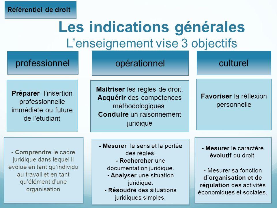 Les indications générales Lenseignement vise 3 objectifs Référentiel de droit professionnel opérationnel culturel Préparer linsertion professionnelle