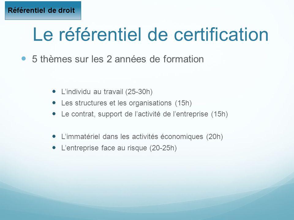Le référentiel de certification 5 thèmes sur les 2 années de formation Lindividu au travail (25-30h) Les structures et les organisations (15h) Le cont