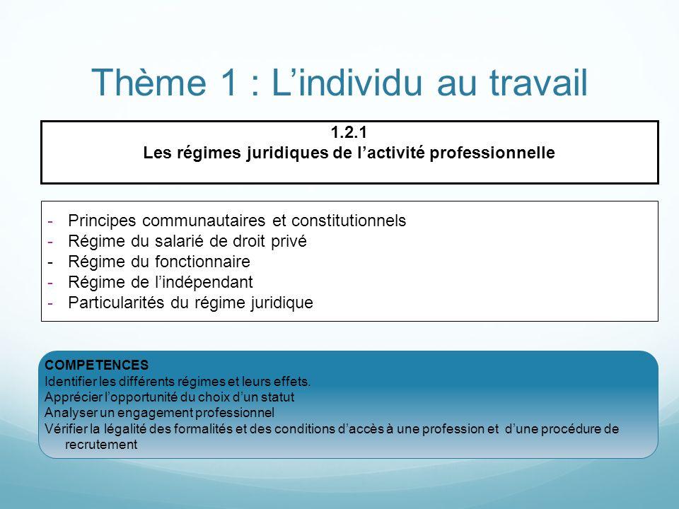 Thème 1 : Lindividu au travail 1.2.1 Les régimes juridiques de lactivité professionnelle -Principes communautaires et constitutionnels -Régime du sala