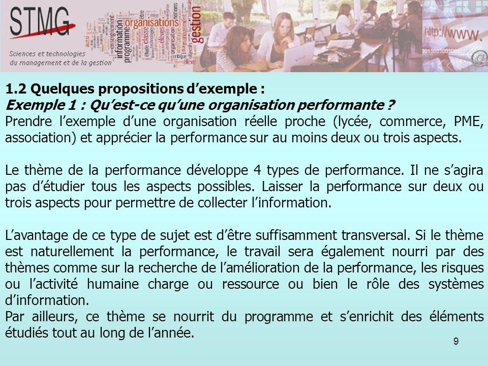 9 1.2 Quelques propositions dexemple : Exemple 1 : Quest-ce quune organisation performante ? Prendre lexemple dune organisation réelle proche (lycée,