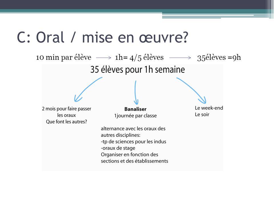 C: Oral / mise en œuvre? 10 min par élève1h= 4/5 élèves35élèves =9h