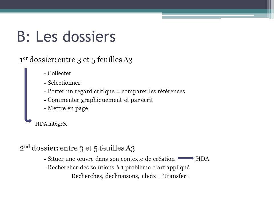 B: Les dossiers 1 er dossier: entre 3 et 5 feuilles A3 - Collecter - Sélectionner - Porter un regard critique = comparer les références - Commenter gr