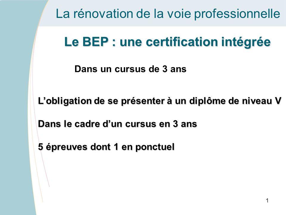 La rénovation de la voie professionnelle Le BEP : une certification intégrée Lobligation de se présenter à un diplôme de niveau V Dans le cadre dun cu