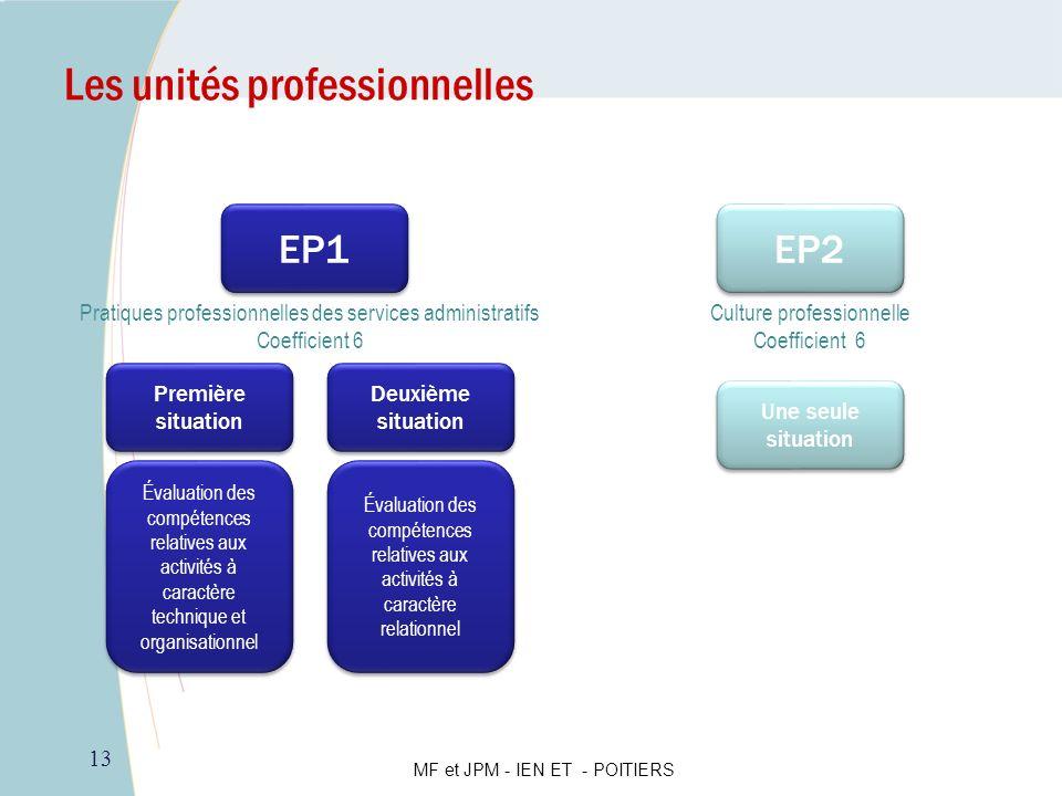 Les unités professionnelles 13 EP1 Pratiques professionnelles des services administratifs Coefficient 6 Culture professionnelle Coefficient 6 EP2 Prem