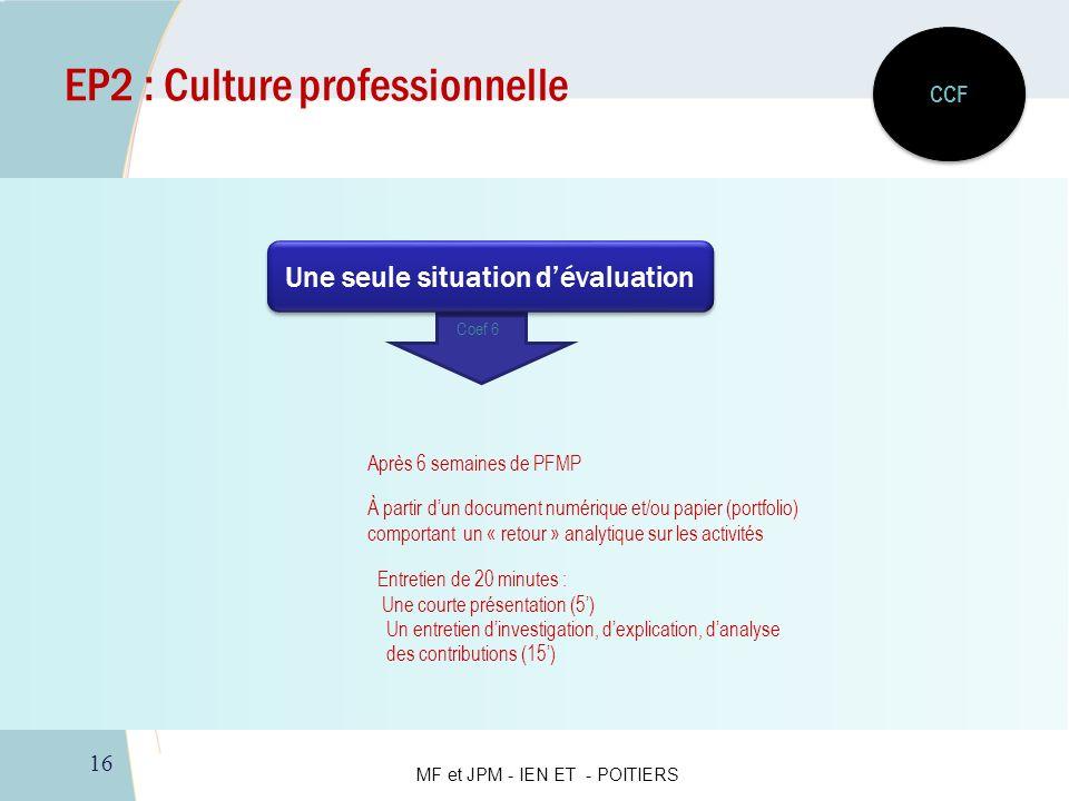 16 EP2 : Culture professionnelle CCF Une seule situation dévaluation Coef 6 Après 6 semaines de PFMP Entretien de 20 minutes : Une courte présentation
