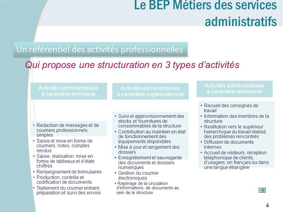 Le BEP Métiers des services administratifs Qui propose une structuration en 3 types dactivités Un référentiel des activités professionnelles 4 Activit