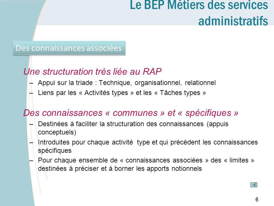 Le BEP Métiers des services administratifs Une structuration très liée au RAP –Appui sur la triade : Technique, organisationnel, relationnel –Liens pa