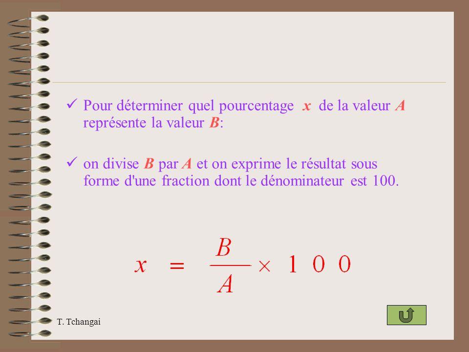 T. Tchangai Pour déterminer quel pourcentage x de la valeur A représente la valeur B: on divise B par A et on exprime le résultat sous forme d'une fra