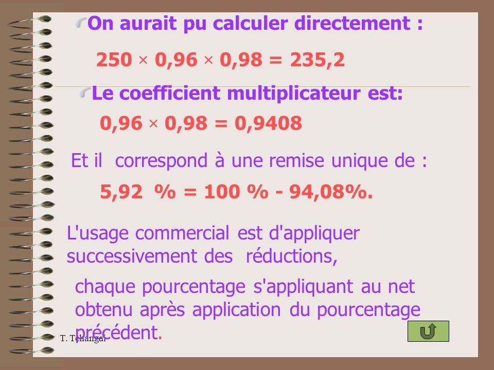 T. Tchangai On aurait pu calculer directement : 250 × 0,96 × 0,98 = 235,2 Le coefficient multiplicateur est: 0,96 × 0,98 = 0,9408 Et il correspond à u