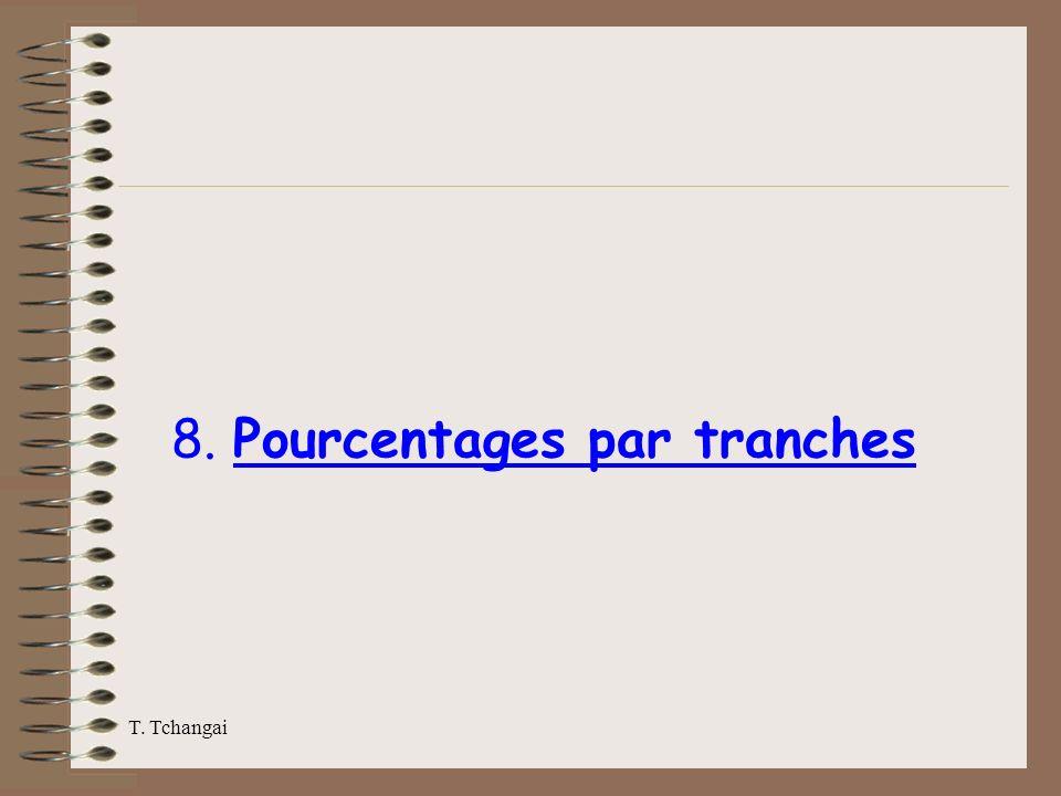 T. Tchangai 8. Pourcentages par tranches