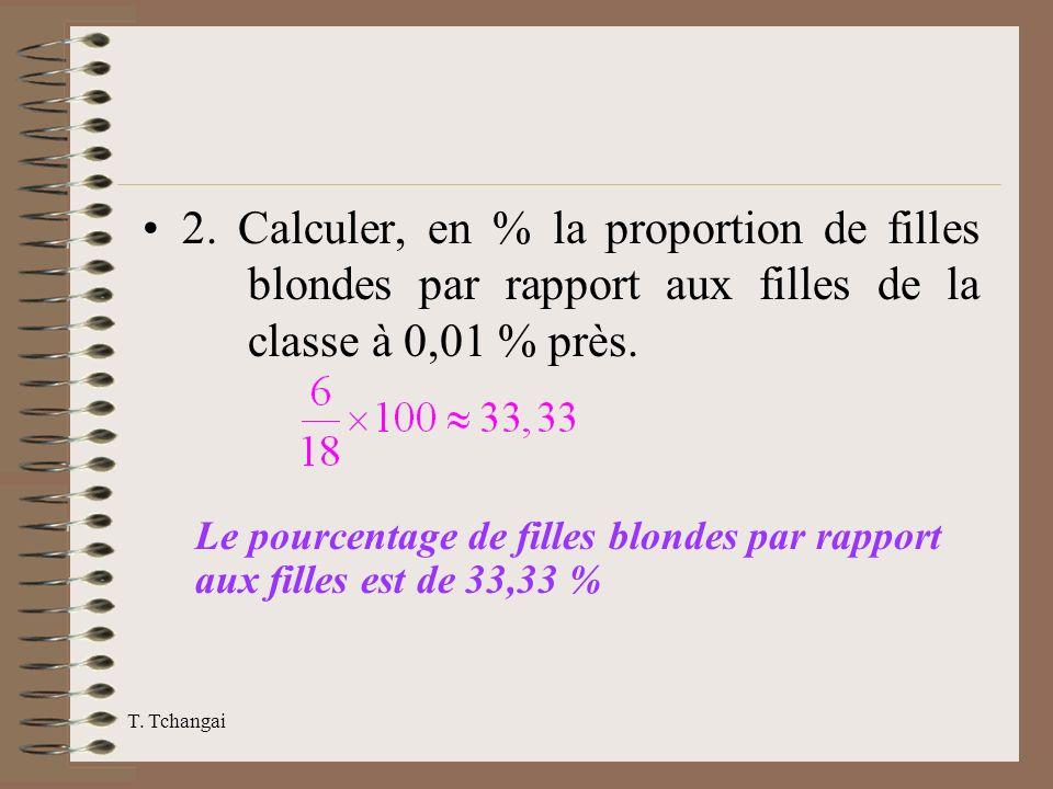 T. Tchangai 2. Calculer, en % la proportion de filles blondes par rapport aux filles de la classe à 0,01 % près. Le pourcentage de filles blondes par
