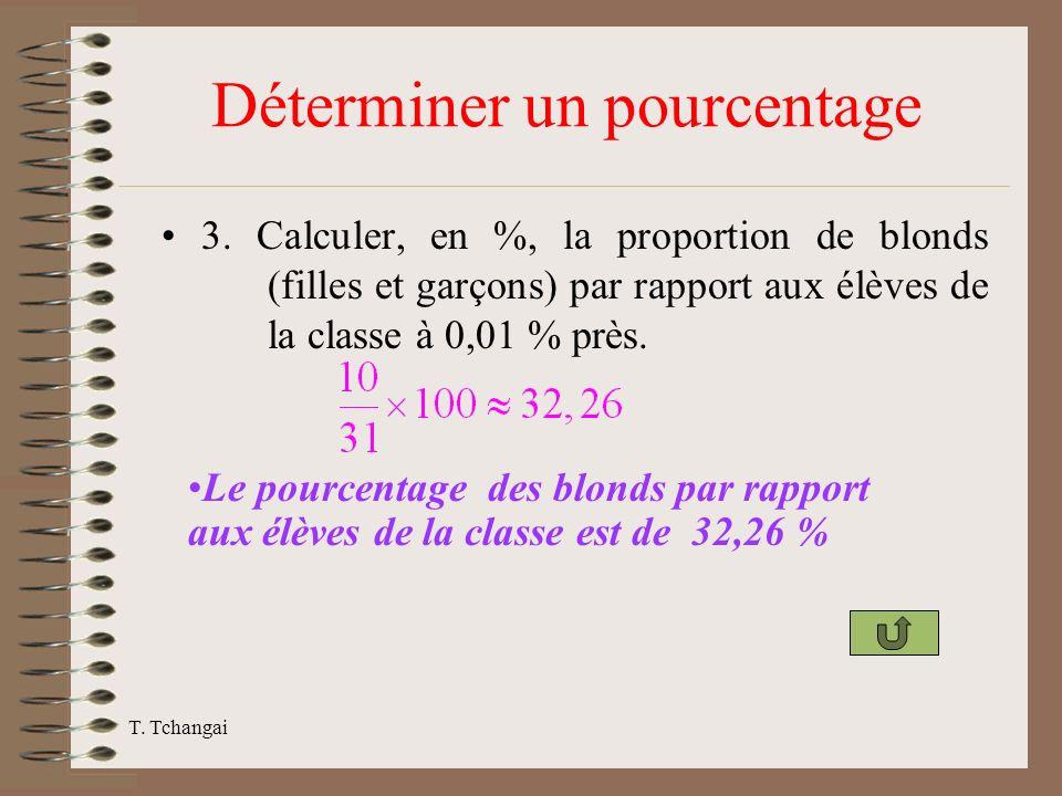 T. Tchangai Déterminer un pourcentage 3. Calculer, en %, la proportion de blonds (filles et garçons) par rapport aux élèves de la classe à 0,01 % près