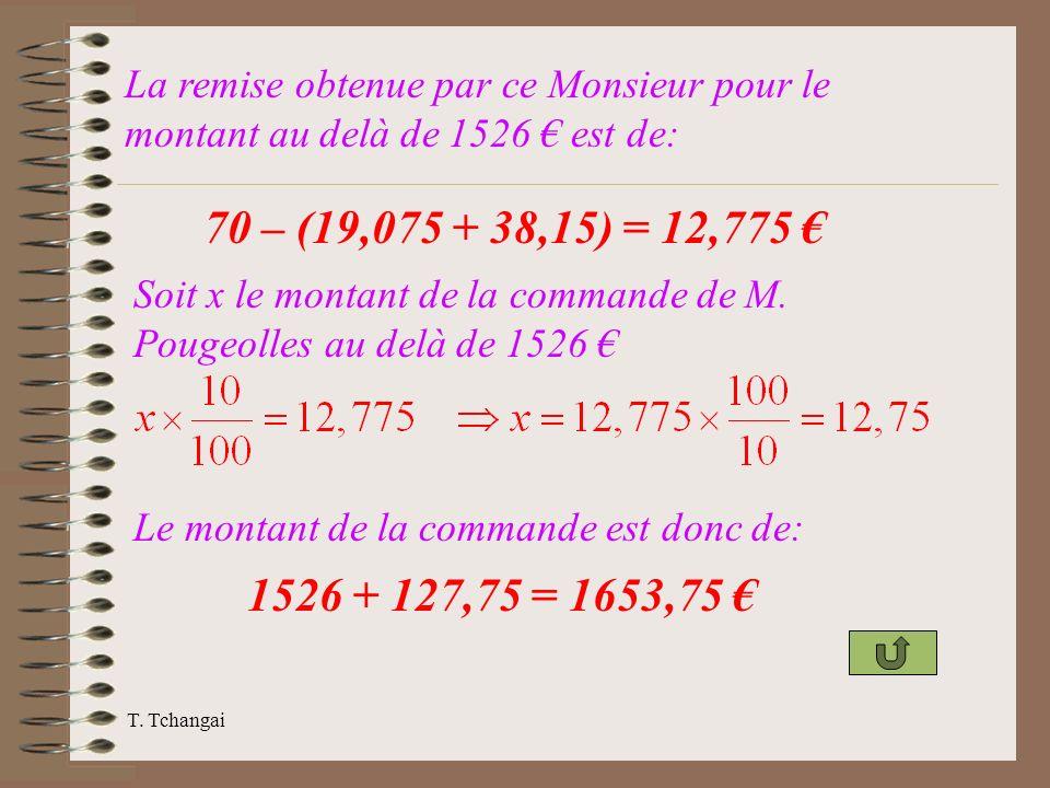 T. Tchangai La remise obtenue par ce Monsieur pour le montant au delà de 1526 est de: 70 – (19,075 + 38,15) = 12,775 Soit x le montant de la commande