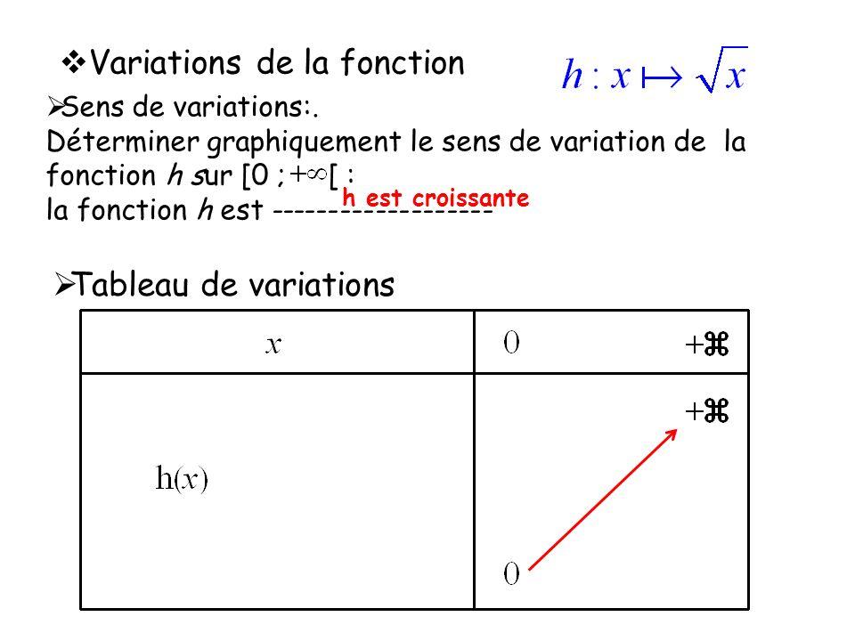 Variations de la fonction Tableau de variations Sens de variations:. Déterminer graphiquement le sens de variation de la fonction h sur [0 ; [ : la fo