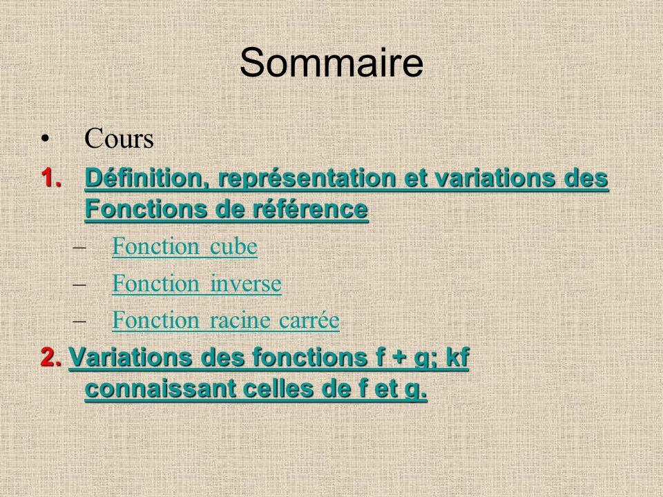 Sommaire Cours 1.Définition, représentation et variations des Fonctions de référence Définition, représentation et variations des Fonctions de référen