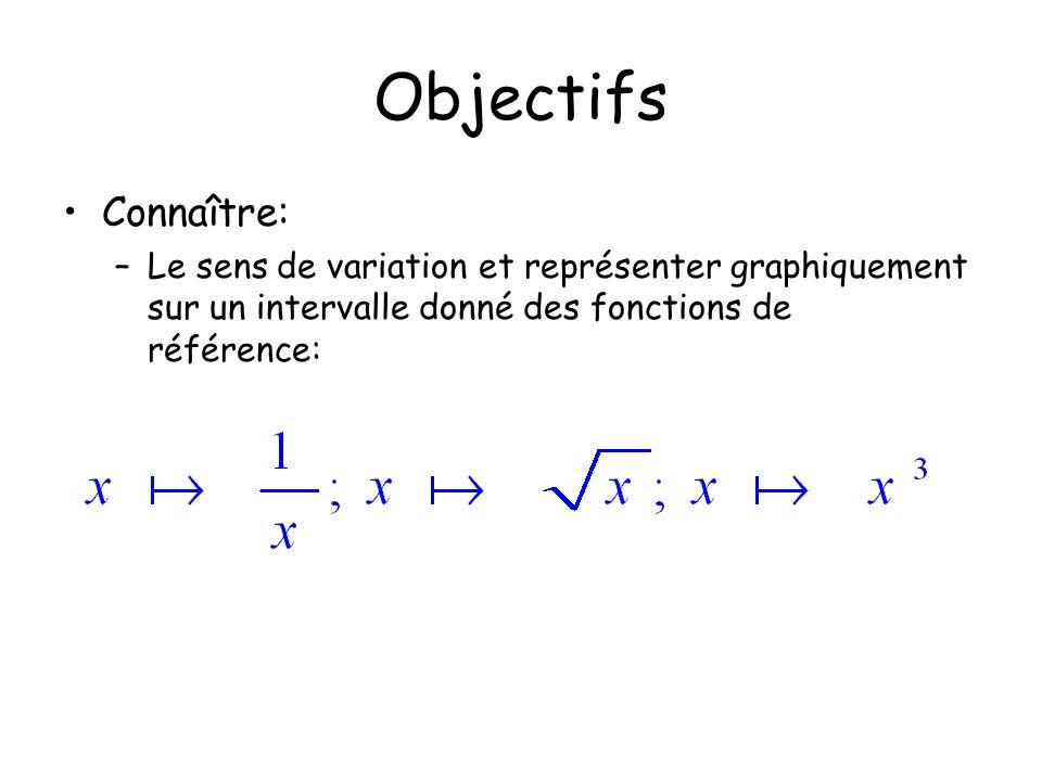 Objectifs Connaître: –Le sens de variation et représenter graphiquement sur un intervalle donné des fonctions de référence: