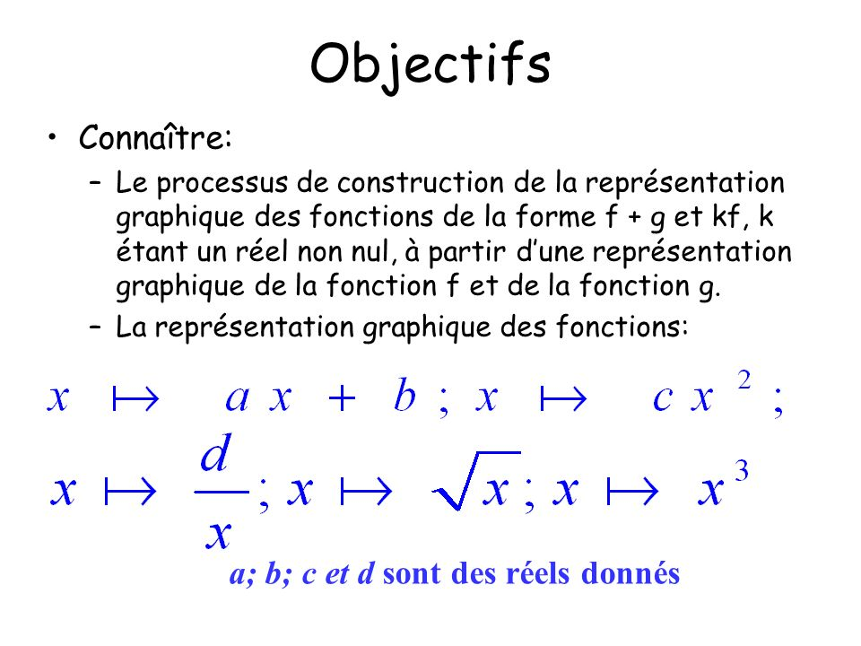 3 e exemple: Variations Variations x h(x)=-- 2×f(x) -3 -14 0 4 3