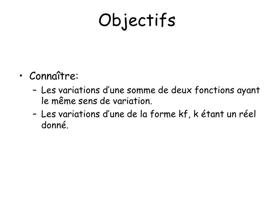Objectifs Connaître: –Les variations dune somme de deux fonctions ayant le même sens de variation. –Les variations dune de la forme kf, k étant un rée
