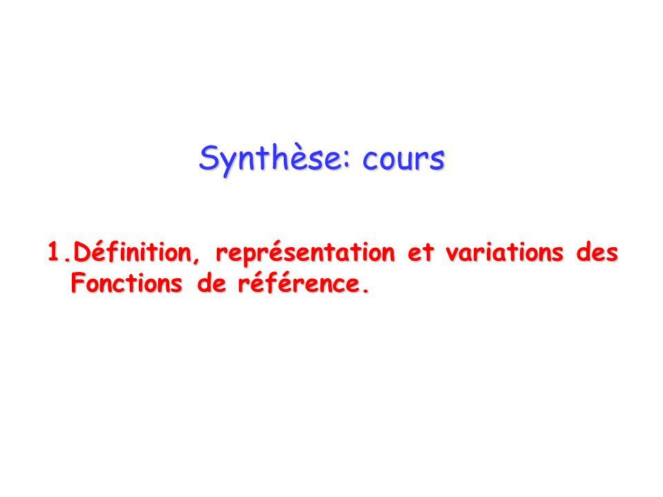 Synthèse: cours 1.Définition, représentation et variations des Fonctions de référence.