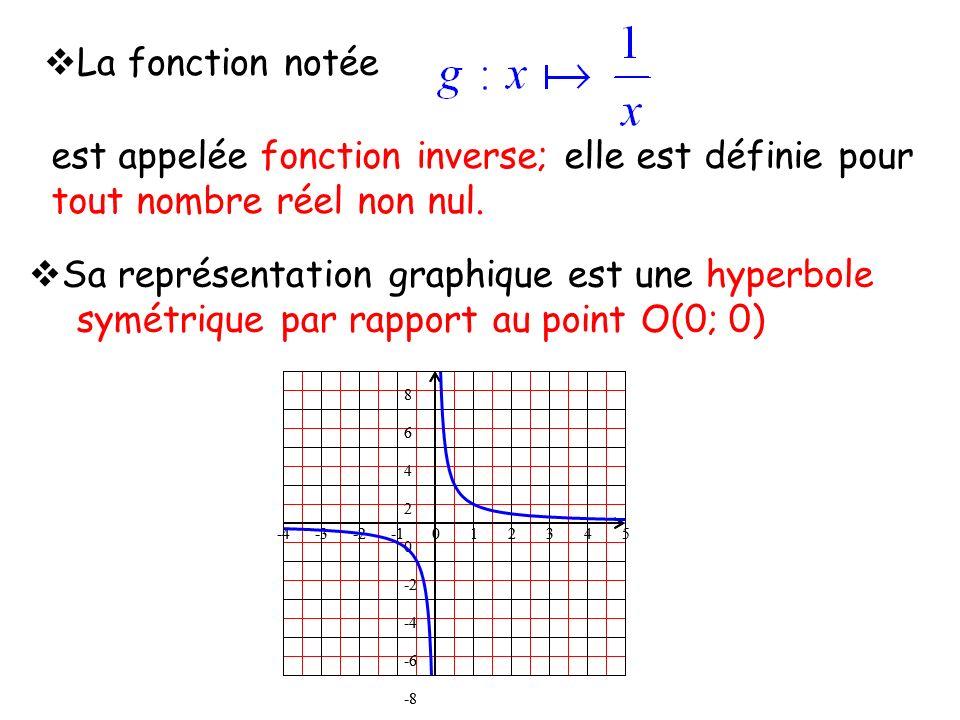 La fonction notée est appelée fonction inverse; elle est définie pour tout nombre réel non nul. Sa représentation graphique est une hyperbole symétriq